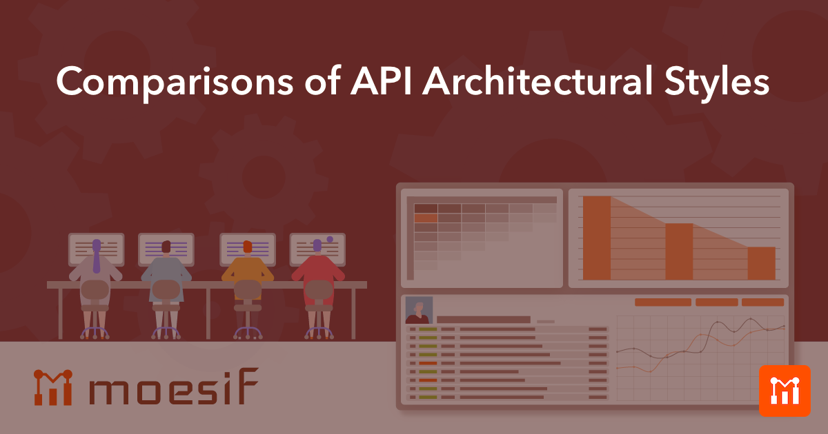 Comparisons of API Architectural Styles | API Guide